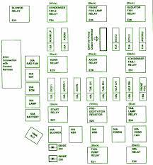 2002 hyundai elantra engine fuse box diagram circuit wiring diagrams 2002 hyundai elantra engine fuse box map