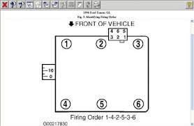 spark plug wiring diagram 2000 Ford Taurus Ohv Engine Diagram Ford Taurus Fan Wiring Diagram