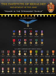 Army Awards And Medals Chart