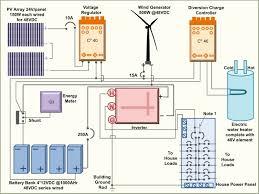solar panel wiring diagram also off grid solar panel wiring diagram solar panel grid tie wiring diagram off grid solar system wiring diagram fresh solar panel wire diagram rh ambulanzapertutti org
