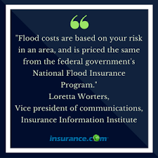 Nfip insurance uses one of three types of standard flood insurance policies (sfips). Flood Insurance Everything You Need To Know