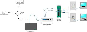 help on home network leviton online knowledgebase cable internet wiring jpg