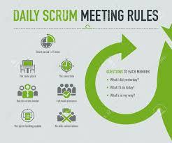 Scrum Meeting Template Pin By Matt Merlenbach On Agile Lean Six Sigma Agile