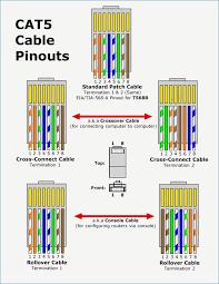 t568b wiring diagram bestharleylinks info t568b wiring diagram rj45 cat5e wiring diagram somurich