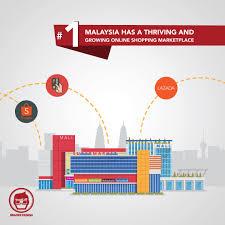 Web Designer Mall Web Design Malaysia 5 Legit Reasons To Outsource A Local