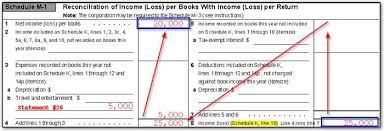 Do you have to pay taxes on a surrendered life insurance policy? 1120s Calculating Book Income Schedule M 1 And M 3 K1 M1 M3