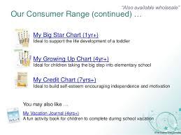 My Big Star Chart Victoria Chart Company Reward Charts For Positive Child