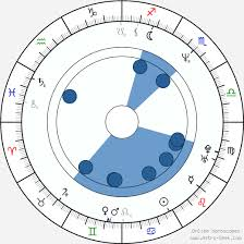 Chris Cornell Birth Chart Horoscope Date Of Birth Astro