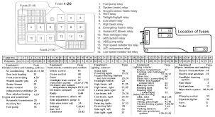 bmw 323i fuse box diagrams ~ wiring diagram portal ~ \u2022 1999 BMW 323I Body Kits at 1999 Bmw 323i Fuse Box