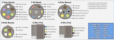 5 wire to 4 wire converter diagram steve saunders goldwing forums Stock Radio Wire Converter at 5 Wire To 4 Wire Converter Diagram