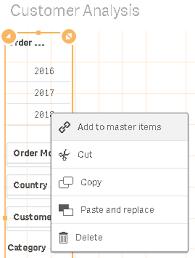 Efc Number Chart 2017 How To Create Sales Analysis App In Qlik Sense Using Dar