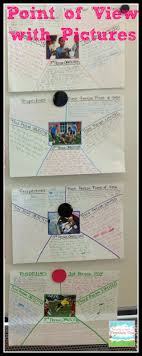 Author S Point Of View Anchor Chart Teaching With A Mountain View Teaching Point Of View