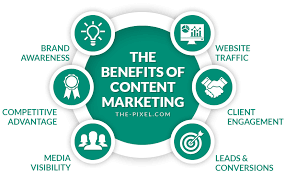 Content Marketing Are Firms In Nigeria Failing At Content Marketing