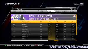 Depth Chart Baltimore Ravens Madden 15 Team Player Ratings Baltimore Ravens Roster And Depth Chart