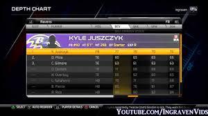 Baltimore Ravens Depth Chart Madden 15 Team Player Ratings Baltimore Ravens Roster And Depth Chart