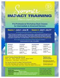 to view impact training