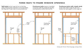when framing a window opening should the jack or trimmer studs be continuous or should they split around the rough sill
