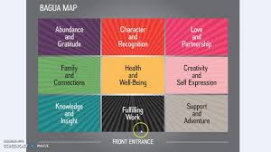 Bagua Chart How To Use The Bagua Map