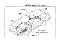 electric wiring diagram power steering rack mustang wiring 2001 mustang wiring diagram pdf furthermore saturn rack and pinion steering diagram further 93 mazda miata