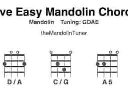 Em Mandolin Chord Charts Mandolin Chords E Minor