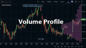 Nifty Volume Profile Charts Volume Profile Indicator Strategy Tradingview Formula