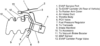 2002 buick rendezvous vacuum line diagram vehiclepad 2002 2003 buick 3 1 engine diagram buick schematic my subaru wiring