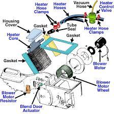 how to hvac gen iii dakota gen i durango blower resistor how to hvac gen iii dakota gen i durango blower resistor diagnosis replacement archive dakota durango forum