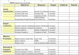 Supplier Scorecard Template Excel Supplier Scorecard Template Excel Evaluation 6 Free Within Example