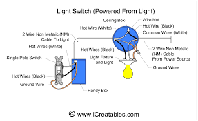 single pole switch wiring diagram and ripping double floralfrocks how to wire a single pole light switch and receptacle at Single Switch Wiring