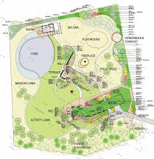 Small Picture Design Garden Layout Garden Design And Garden Ideas