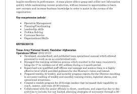 Combination Resume Template Word Volunteer Resume Sample External