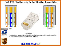 crimping rj 45 with a cat6 cable in rj45 wiring diagram gooddy org cat6 rj45 connectors at Cat 6 Wiring Diagram
