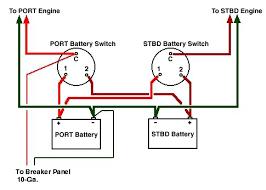 boat dual battery wiring diagram wiring diagram 2 battery boat wiring diagram boat dual battery wiring diagram 2