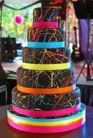 Sweet Sixteen Cakes Create The Perfect 16th Birthday Cake