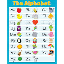 Alphabet Chart With Pictures Details About The Alphabet Chart Carson Dellosa Cd 114119