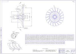 Курсовые проекты по конструированию машин и оборудования Проектирование турбокомпрессора для наддува двигателя 16ЧН26 26 мощностью 4200 КВт