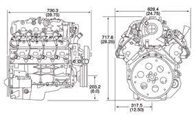 chevy ls engine diagram chevy automotive wiring diagrams chevy ls engine diagram chevy home wiring diagrams