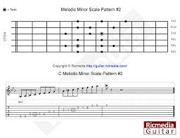 Melodic Minor Scale Pattern 2 Ricmedia Guitar