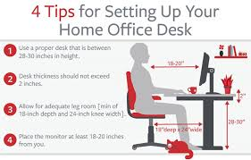 home office ergonomics. Graphic That Shows How To Set Up Home Office Desk Ergonomics O