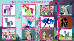 MLP: FIM Controversy meme (My version) by SixShooterOutlaw on ... via Relatably.com