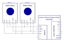 alarm motion sensor wiring diagram diagram light sensor wiring diagram nilza net