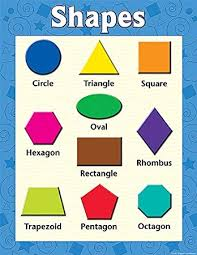 Shapes Chart Images Teacher Created Resources Shapes Chart Multi Color 7607