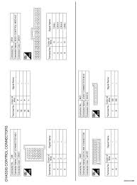 nissan rogue service manual wiring diagram chassis control wiring diagram