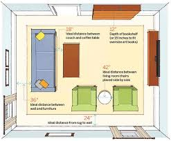 dimension guide for ideal space planning spanjer homes