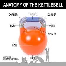 Kettlebell Sizes Chart Kettlebell Wikipedia