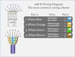 cat6 patch cable wiring diagram wildness me patch cable wiring diagram how to make a cat 6 patch cable