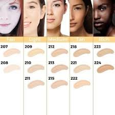 Indian Skin Complexion Chart Dermacol Shade Chart In 2019 Concealer Dermacol Make Up