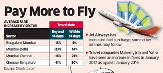 Pay More To Fly Airfares Set To Soar On Costlier Jet Fuel