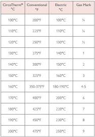Temp Conversion Chart Oven Getting Started With Your Neff Oven Cookersandovens Blog