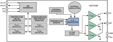 two ways to measure temperature using thermocouples feature figure 10
